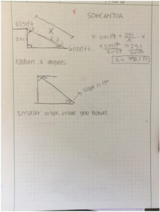 Trig Graph Photo